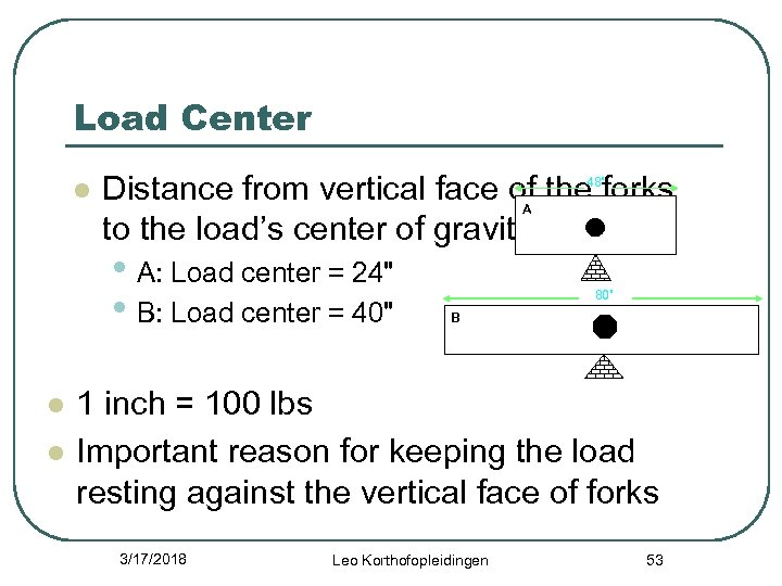 Load Center l Distance from vertical face of the forks to the load's center