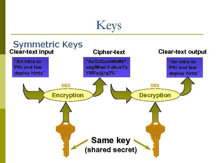 """Keys Symmetric Keys Clear-text input """"An intro to PKI and few deploy hints"""" Cipher-text"""