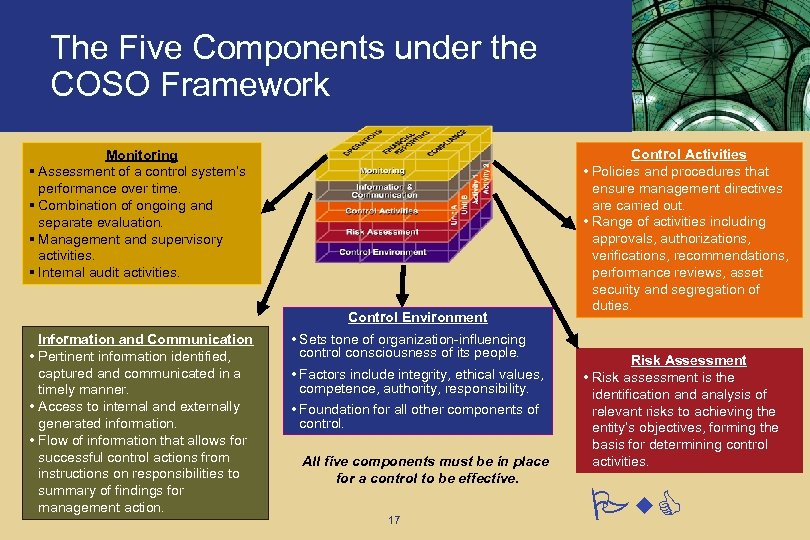 The Five Components under the COSO Framework Monitoring § Assessment of a control system's