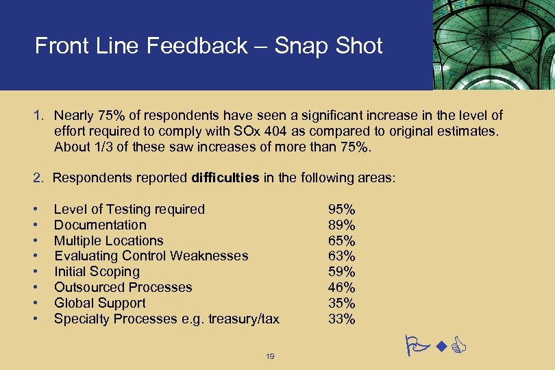 Front Line Feedback – Snap Shot 1. Nearly 75% of respondents have seen a