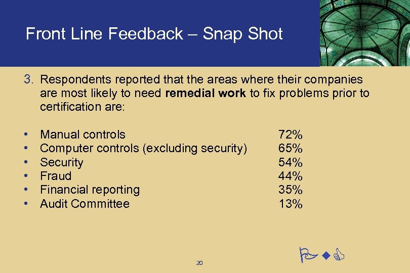 Front Line Feedback – Snap Shot 3. Respondents reported that the areas where their