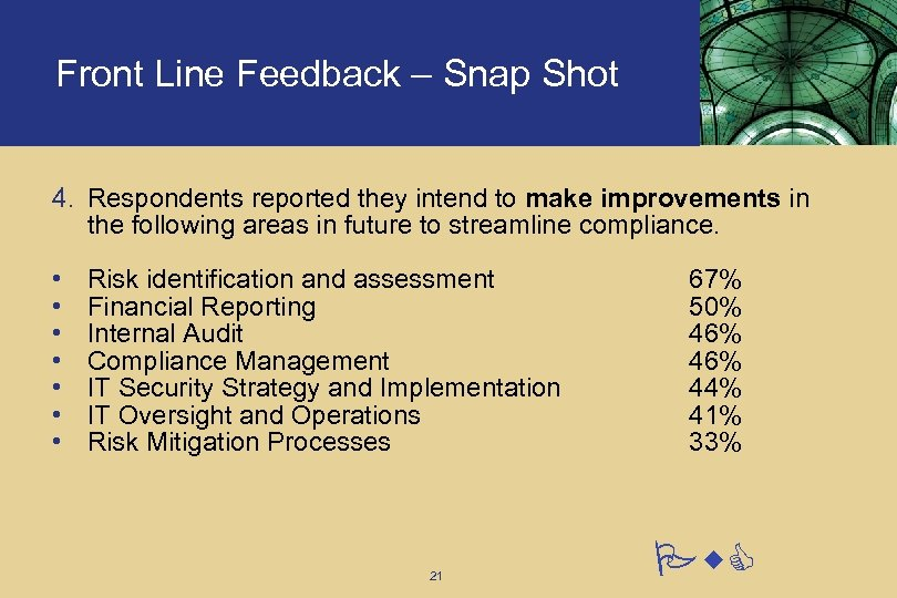 Front Line Feedback – Snap Shot 4. Respondents reported they intend to make improvements