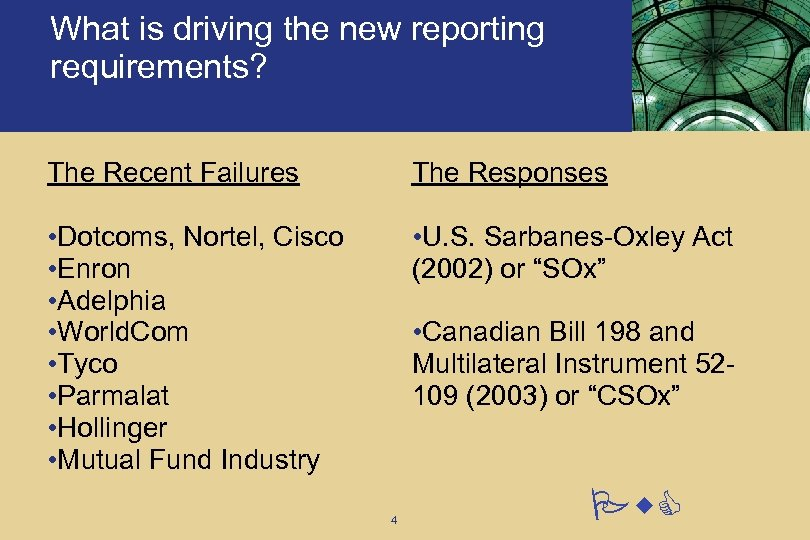 What is driving the new reporting requirements? The Recent Failures The Responses • Dotcoms,