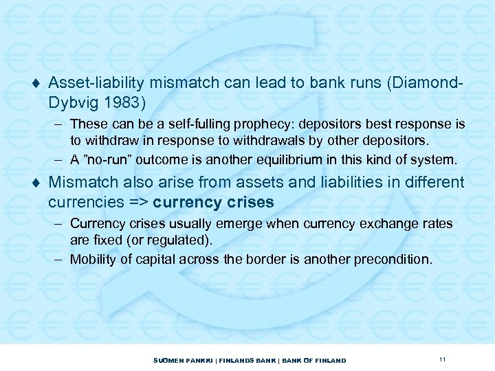 ¨ Asset-liability mismatch can lead to bank runs (Diamond. Dybvig 1983) – These can