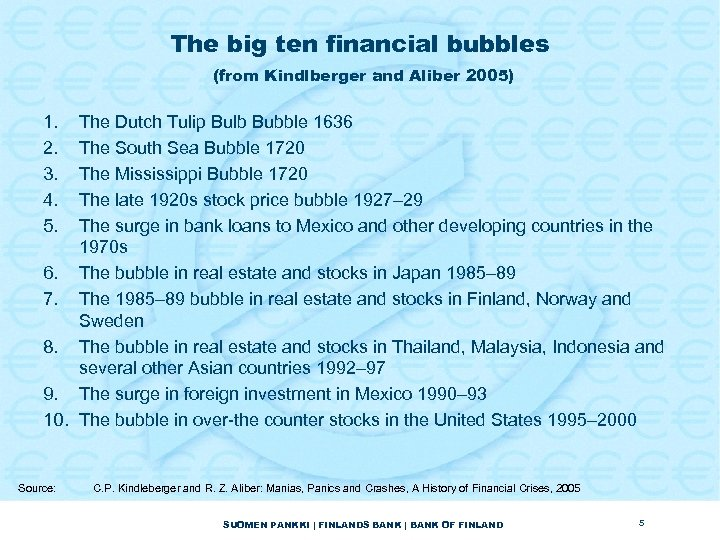 The big ten financial bubbles (from Kindlberger and Aliber 2005) 1. 2. 3. 4.