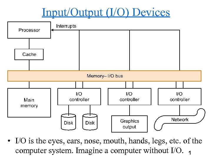 Input/Output (I/O) Devices • I/O is the eyes, ears, nose, mouth, hands, legs, etc.