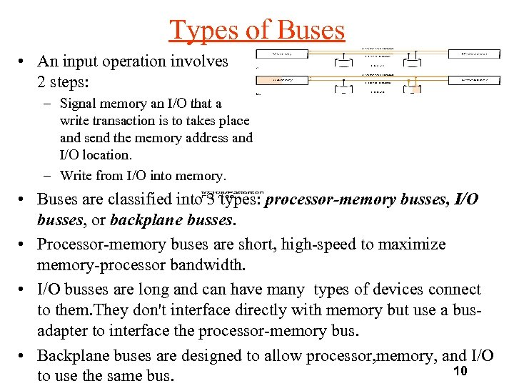 Types of Buses • An input operation involves 2 steps: – Signal memory an