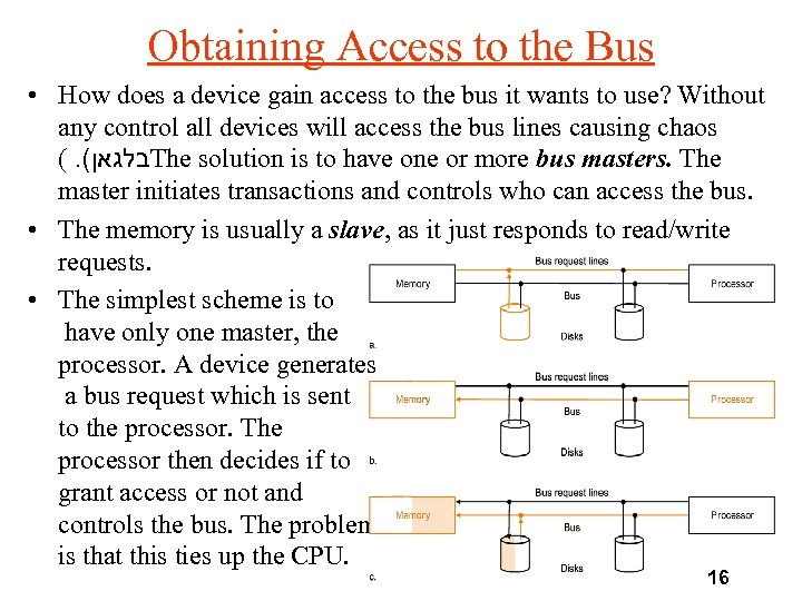 Obtaining Access to the Bus • How does a device gain access to the