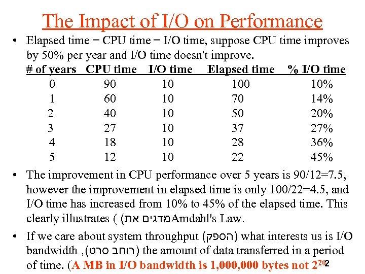 The Impact of I/O on Performance • Elapsed time = CPU time = I/O