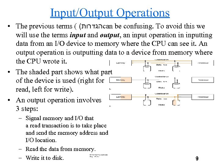Input/Output Operations • The previous terms ( ( הגדרות can be confusing. To avoid