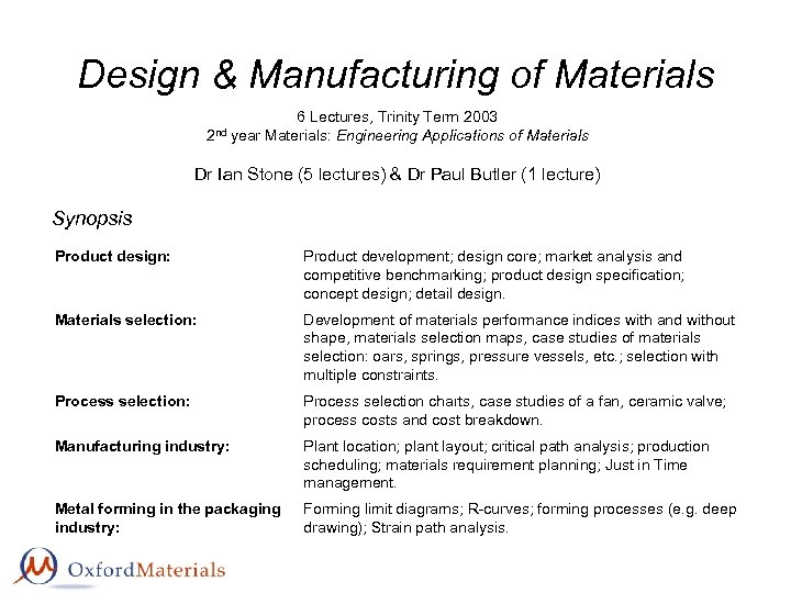 Design & Manufacturing of Materials 2 nd 6 Lectures, Trinity Term 2003 year Materials: