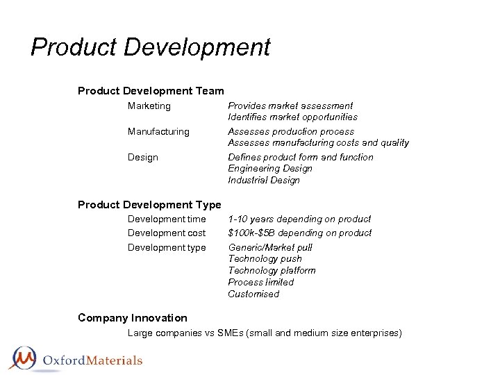 Product Development Team Marketing Manufacturing Design Provides market assessment Identifies market opportunities Assesses production
