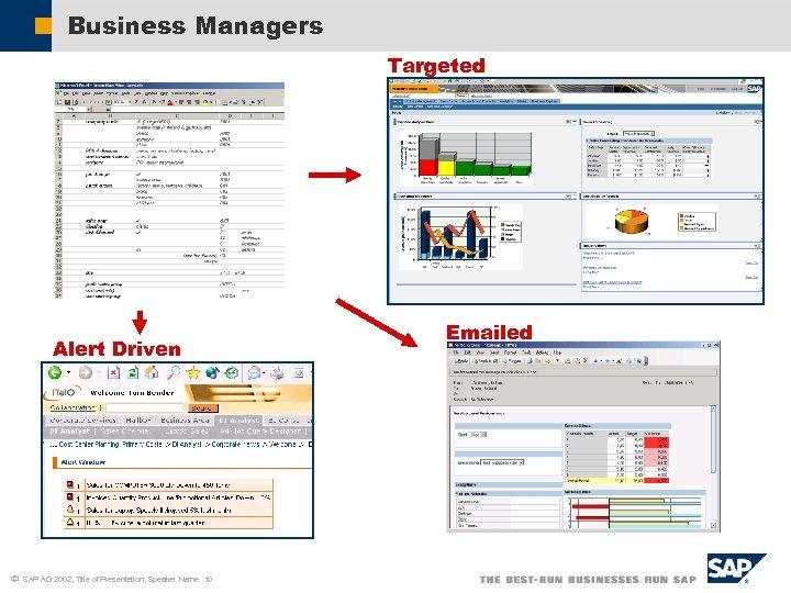 Business Managers Targeted Alert Driven ã SAP AG 2002, Title of Presentation, Speaker Name