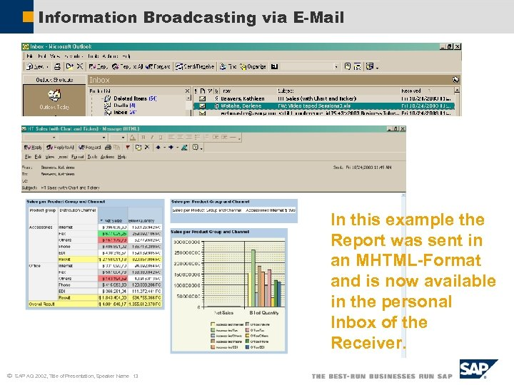 Information Broadcasting via E-Mail In this example the Report was sent in an MHTML-Format