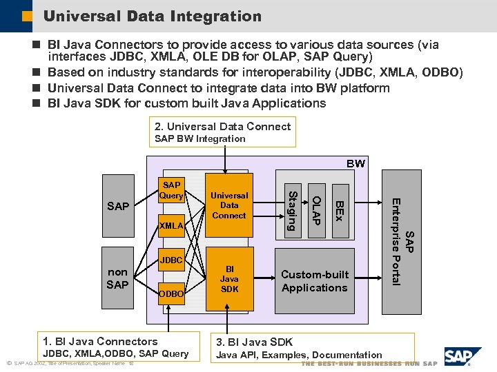 Universal Data Integration n BI Java Connectors to provide access to various data sources