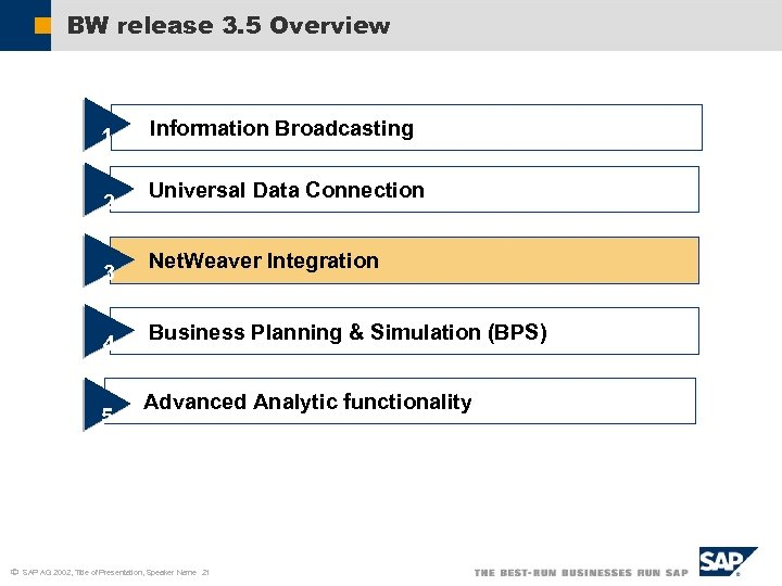 BW release 3. 5 Overview 1 2 3 4 5 ã Information Broadcasting Universal