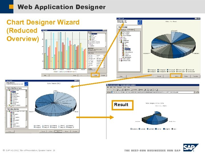 Web Application Designer Chart Designer Wizard (Reduced Overview) Result ã SAP AG 2002, Title