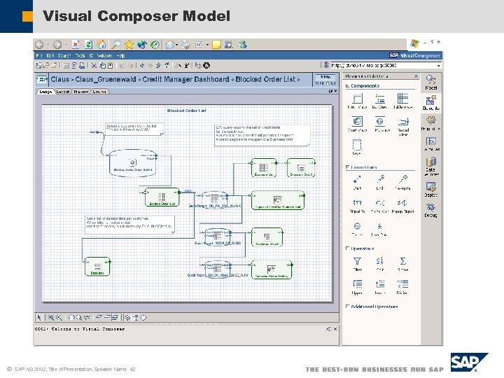 Visual Composer Model ã SAP AG 2002, Title of Presentation, Speaker Name 42