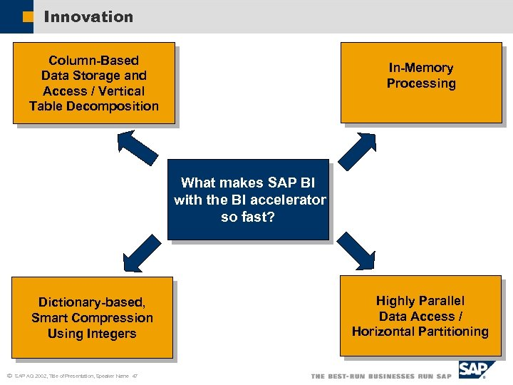 Innovation Column-Based Data Storage and Access / Vertical Table Decomposition In-Memory Processing What makes