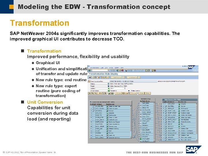 Modeling the EDW - Transformation concept Transformation SAP Net. Weaver 2004 s significantly improves