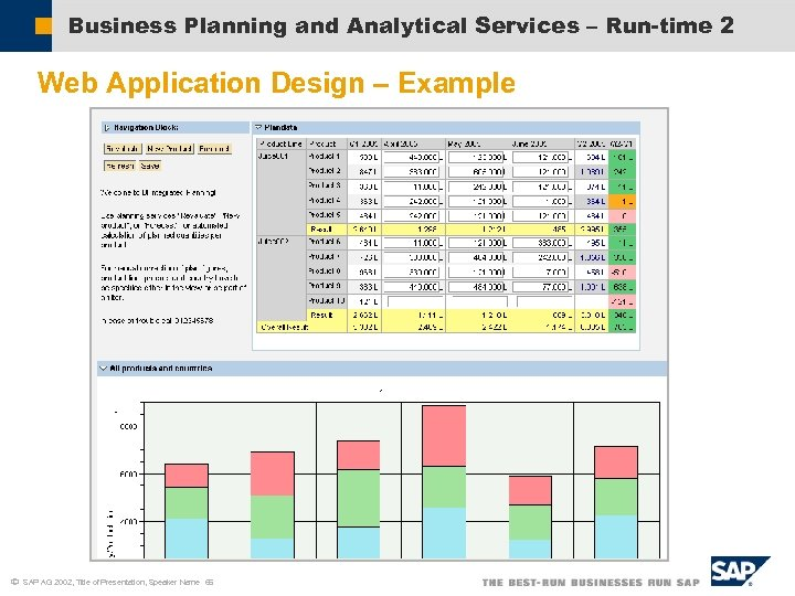 Business Planning and Analytical Services – Run-time 2 Web Application Design – Example ã