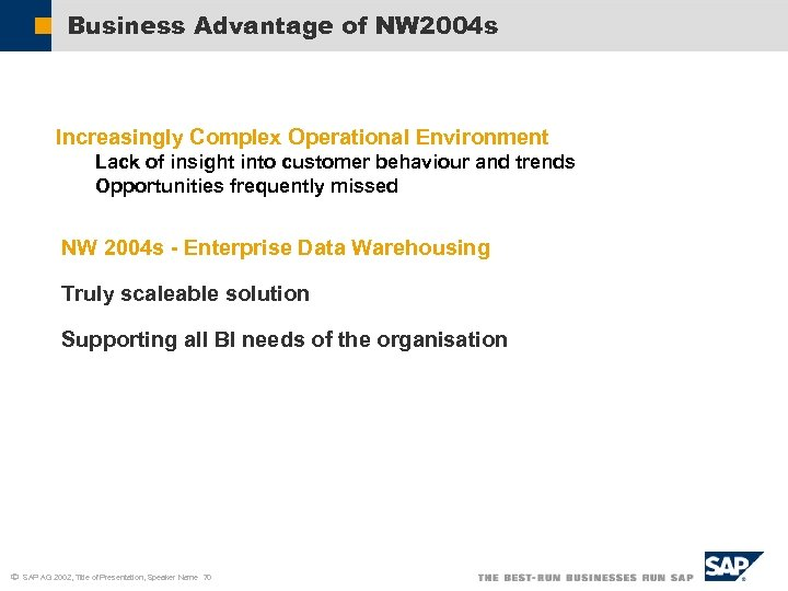 Business Advantage of NW 2004 s Increasingly Complex Operational Environment Lack of insight into