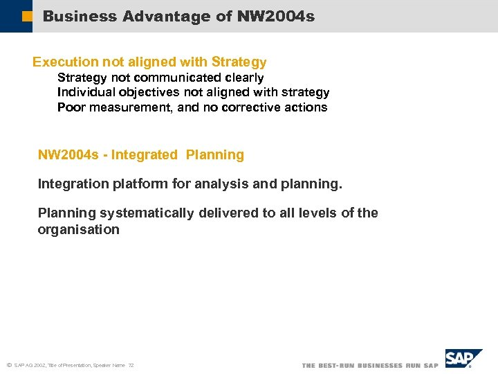 Business Advantage of NW 2004 s Execution not aligned with Strategy not communicated clearly