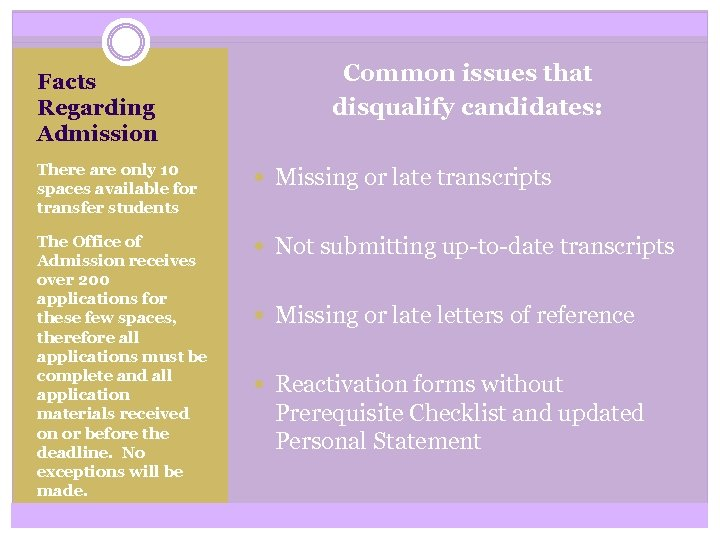 Facts Regarding Admission Common issues that disqualify candidates: There are only 10 spaces available