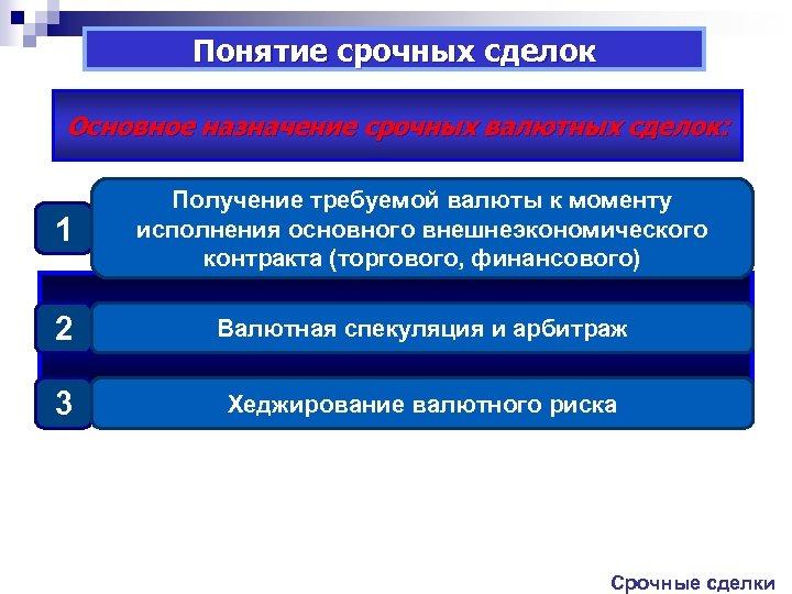 Понятие срочных сделок Основное назначение срочных валютных сделок: 1 Получение требуемой валюты к моменту