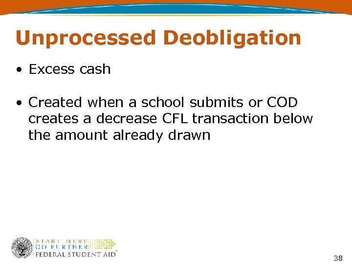 Unprocessed Deobligation • Excess cash • Created when a school submits or COD creates