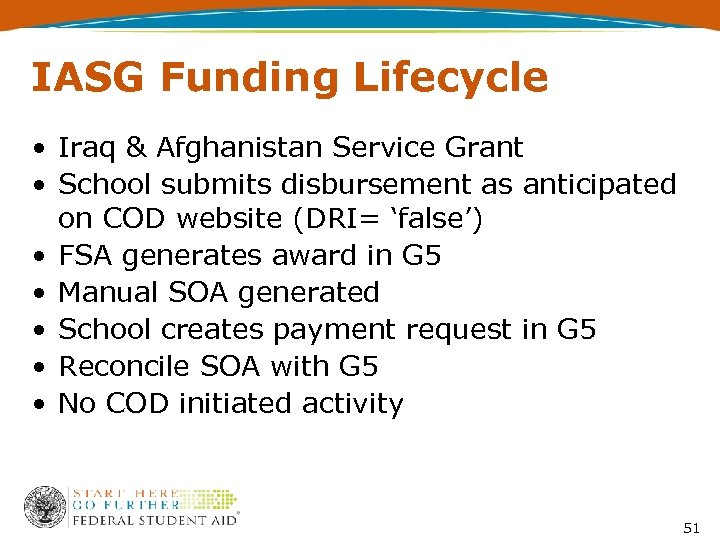 IASG Funding Lifecycle • Iraq & Afghanistan Service Grant • School submits disbursement as