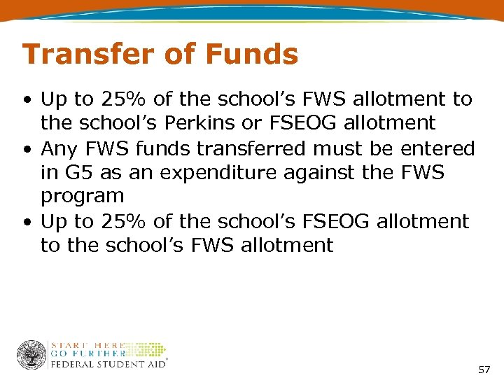 Transfer of Funds • Up to 25% of the school's FWS allotment to the