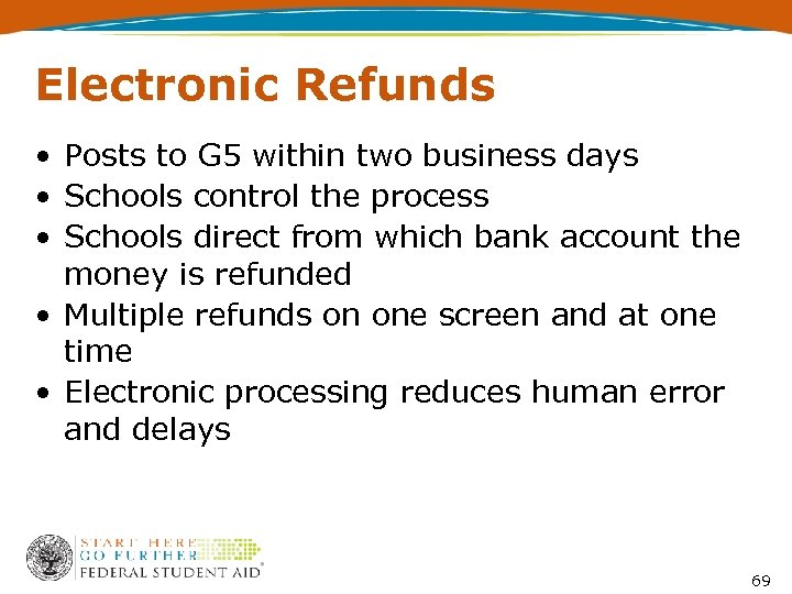 Electronic Refunds • Posts to G 5 within two business days • Schools control