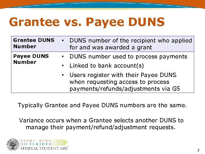 Grantee vs. Payee DUNS Grantee DUNS Number • DUNS number of the recipient who