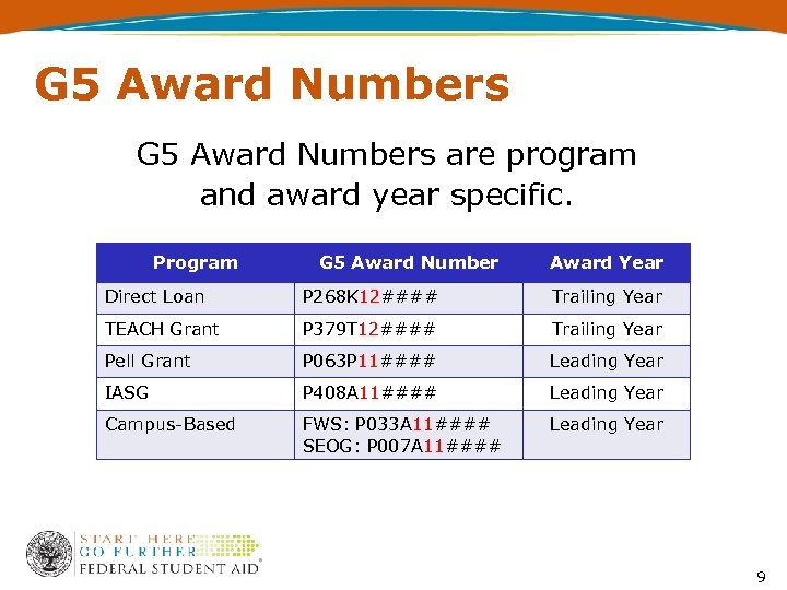 G 5 Award Numbers are program and award year specific. Program G 5 Award