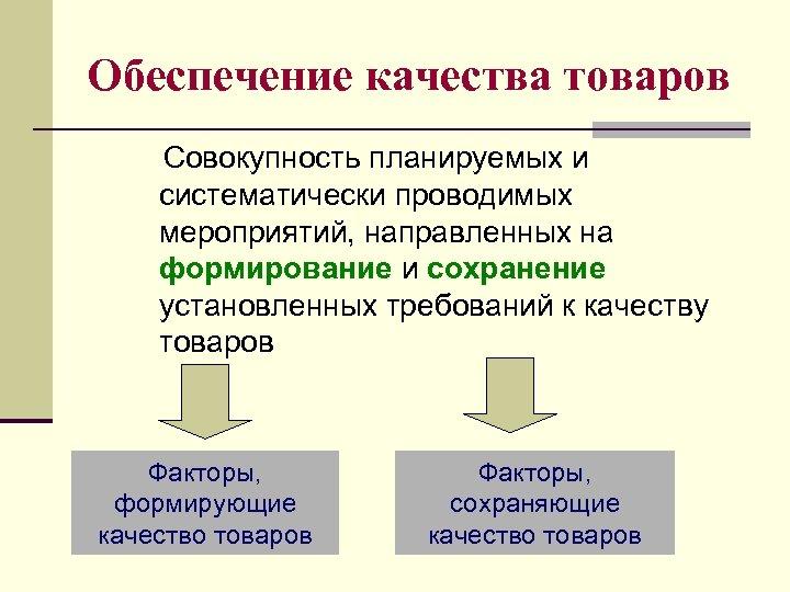 Обеспечение качества товаров Совокупность планируемых и систематически проводимых мероприятий, направленных на формирование и сохранение