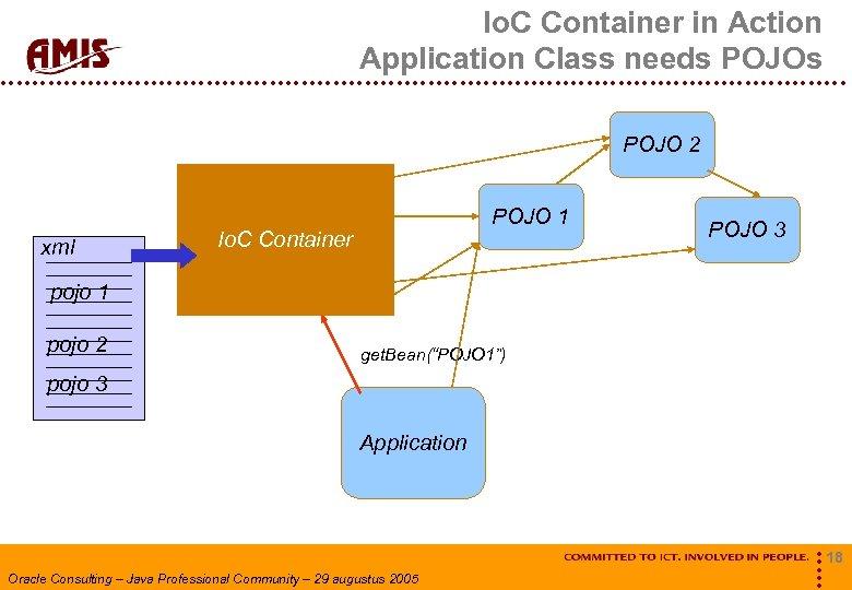 Io. C Container in Action Application Class needs POJOs POJO 2 xml POJO 1