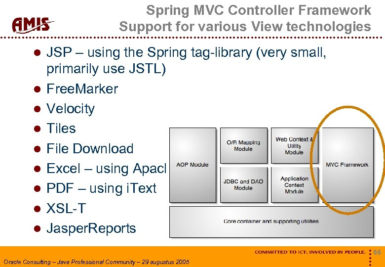Spring MVC Controller Framework Support for various View technologies JSP – using the Spring