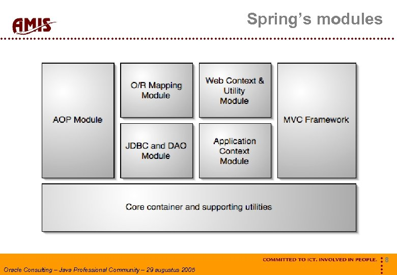 Spring's modules Oracle Consulting – Java Professional Community – 29 augustus 2005 8