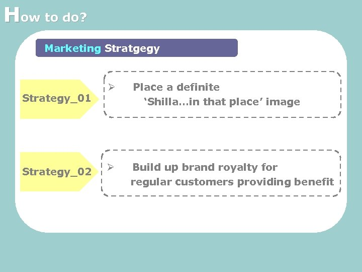 How to do? Marketing Stratgegy Strategy_01 Strategy_02 Ø Place a definite 'Shilla…in that place'