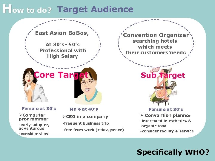 How to do? Target Audience East Asian Bo. Bos, Convention Organizer At 30's~50's Professional