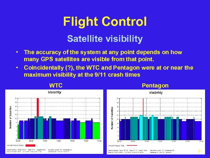 Flight Control Satellite visibility • The accuracy of the system at any point depends