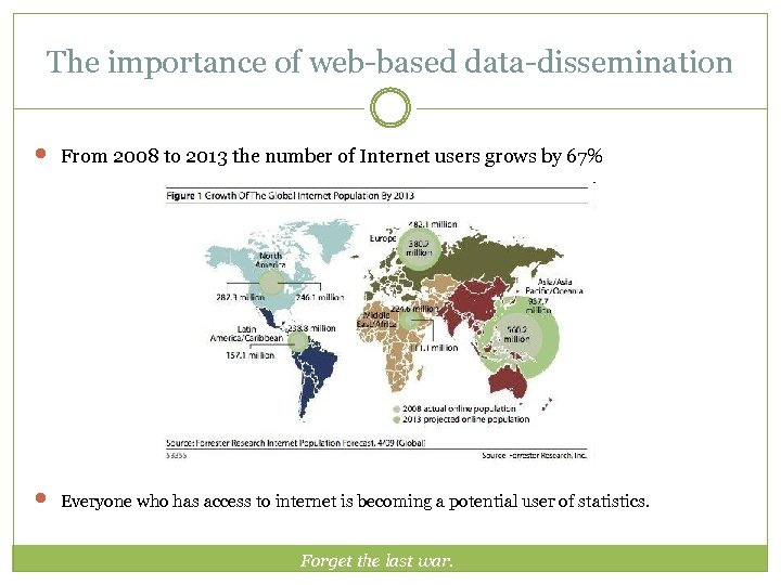 The importance of web-based data-dissemination From 2008 to 2013 the number of Internet users