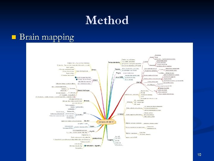 Method n Brain mapping O. Willième - EORNACongress 2009 10