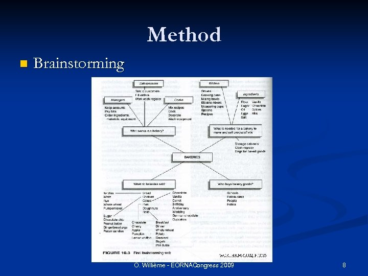 Method n Brainstorming O. Willième - EORNACongress 2009 8