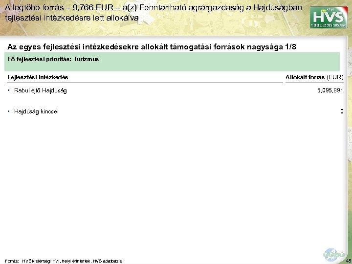 A legtöbb forrás – 9, 766 EUR – a(z) Fenntartható agrárgazdaság a Hajdúságban fejlesztési