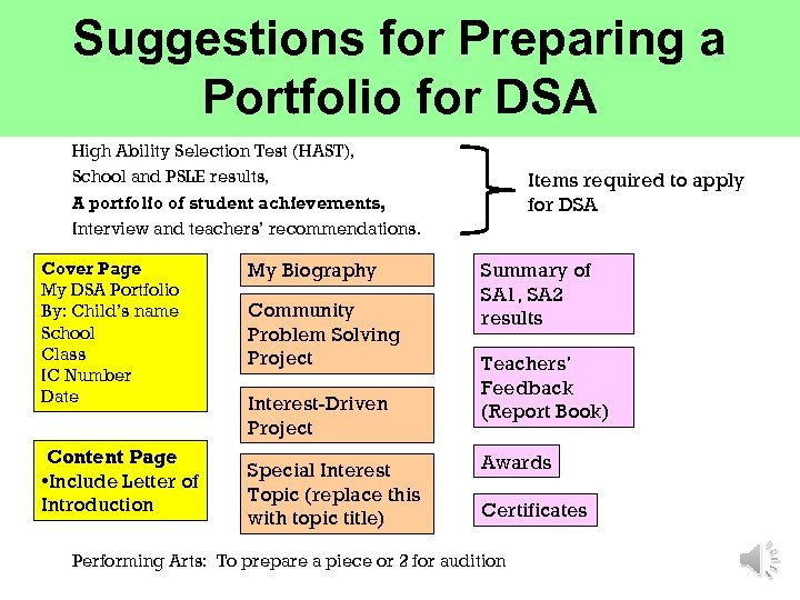 Suggestions for Preparing a Portfolio for DSA High Ability Selection Test (HAST), School and