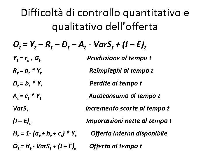 Difficoltà di controllo quantitativo e qualitativo dell'offerta Ot = Yt – Rt – Dt