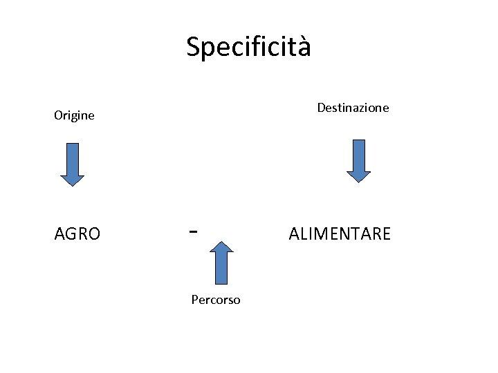 Specificità Destinazione Origine AGRO - Percorso ALIMENTARE