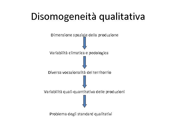 Disomogeneità qualitativa Dimensione spaziale della produzione Variabilità climatica e pedologica Diversa vocazionalità del territorrio